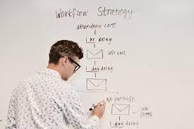 Flowchart Creator Maximise Your Planning Efficiency Sinnaps