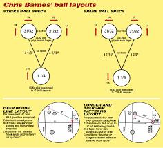 Bowling Ball Finger Pitch Chart Pba Tech Talk Chris Barnes Kegel Built For Bowling