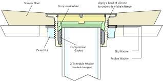 bathtub p trap diagram full size of bathtub drain installation basement shower drain p trap trap