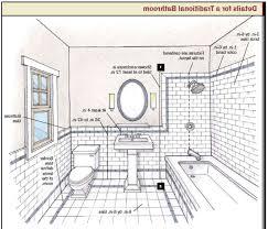 Bathroom Floor Plan Brilliant Small Bathroom Floor Plans Innovative And Classic