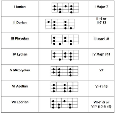 Guitar String Size Chart Pin On Bass