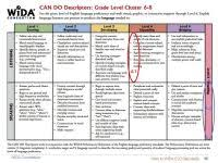 Wida Levels Chart Wida