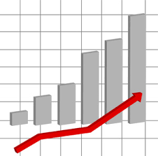 Bar Graph Clipart Image An Arrow On The Incline In Front
