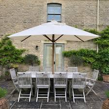 the best 6 patio umbrellas for tables