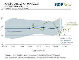 projected inflation calculator gdpnow federal reserve bank of atlanta