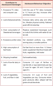 nutritional anaemia
