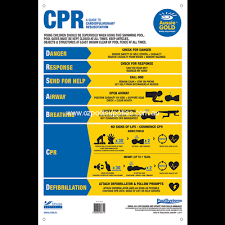 2018 Pool Cpr Safety Chart Free Shipping