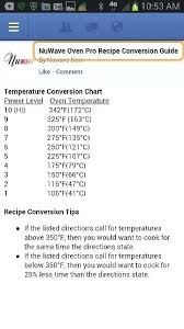 Oven Time Conversion Chart New Wave Oven Cooking Times Wisatapantai Co