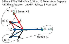Meter Connection Diagram mis wired 5s on 4wire wye