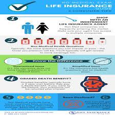life insurance quotes instant no cal exam elegant best no cal exam life insurance reviews