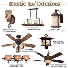 rustic outdoor ceiling fans. Thinking About Adding A Touch Of Rustic To Your Home? Shop Our Country Style Ceiling Outdoor Fans P