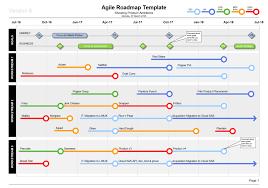 Strategy Roadmap Template Visio Technology Roadmap