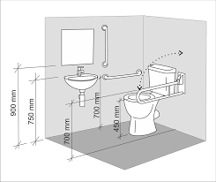 Accessible Bathroom Layout Set