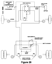 air bag suspension schematic data wiring diagrams \u2022 Champion Air Compressor Wiring Diagram at Firestone Air Compressor Wiring Diagram