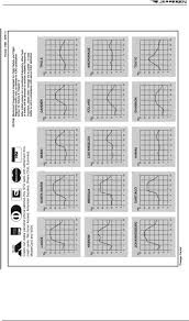 Aviation Hf Frequencies Chart