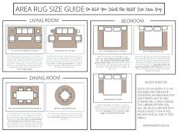 Living Room Rug Sizes Chart Area Rug Size Chart Guide For Dining Room Living Rug Size
