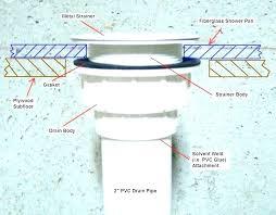 how to disconnect bathtub drain drain shoe bathtub drain gasket replacing bathtub drain how to replace