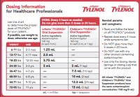 Infant Tylenol Chart 2017 Infant Tylenol Dosage Chart 2018 Tylenol And Motrin