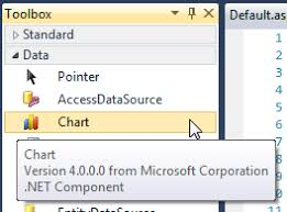 Asp Net 4 0 Chart Control Codeproject