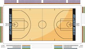 Raptors Courtside Seating Chart Courtside Ultimate Seating Amway Center