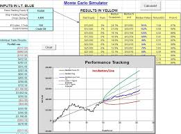 Improving Your Algo Trading By Using Monte Carlo Simulation