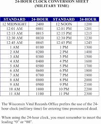 13 Efficient Converting Minutes To Decimals Chart