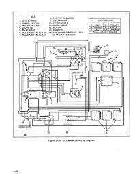 similiar harley golf cart motor diagram keywords harley golf cart wiring diagram also harley golf cart wiring diagram