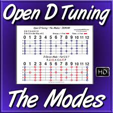 18 Credible Open E Lap Steel Chord Chart