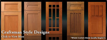 modern cabinet door style. Modern Cabinet Door Styles For New Style