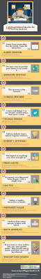 about my lyceum essay theatre nyc