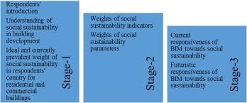 research english paper pdf sample
