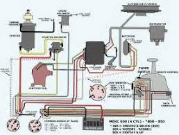 similiar johnson boat motor blueprint keywords evinrude wiring diagram outboards wiring diagrams schematics ideas