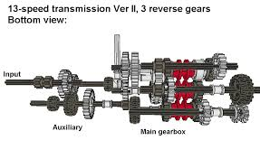 eaton transmission wiring diagram wiring diagram for you • manual gear shift diagram manual engine image for cutler hammer contactor wiring diagram forward reversing toggle switch wiring diagrams for eaton