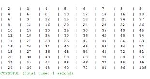 Multiplication Table Program In Java Using Array | Computer Science ...