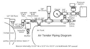 wiring diagram for air compressor pressure switch gallery Air Compressor 115V Wiring Schematic wiring diagram images detail name wiring diagram for air compressor pressure switch pressure switch wiring diagram air pressor