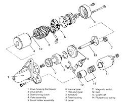 04 porsche cayenne wiring diagram 2005 porsche cayenne wiring diagram at ww w