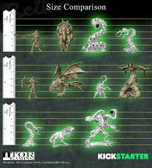 Cthulhu Size Comparison Chart The Cthu A Cthulhu Mythos Inspired Relics Faction