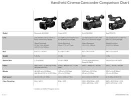 Canon Camcorder Comparison Chart Handheld Cinema Camcorder Comparison Chart Tools Charts