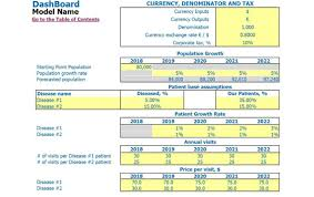 Healthcare Clinic Financial Model Excel Template Henry