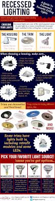 Choosing Recessed Lighting Size Infographic Recessed Lighting Guide Can Lights Design