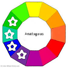 A color wheel showing a selection of Analogous Colors in a Violet, Blue and  Green