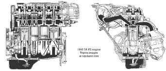 toyota a f and a fe engines 7a fe engine