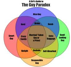 Girl Venn Diagram Girls Guide To Looking For The Perfect Man Album On Imgur