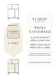 How Much Coverage Do You Get With A Pint Fusion Mineral Paint