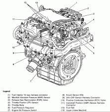 97 chevy engine diagram 3 1 liter wiring diagram libraries chevy 3 1 v6 diagram wiring diagram todays2004 pontiac 3 4 engine diagram wiring schematic 1997