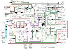 auto wiring diagram 1975 triumph spitfire wiring diagram 1975 triumph spitfire wiring diagram