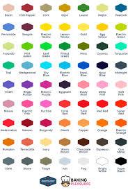 Americolor Gel Color Mixing Chart Bedowntowndaytona Com