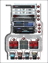 guitar rack electric systems diy effects rocktron velocity 100 ltd power amp guitar rack mount cabinet diy multiple plans