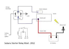 ford remote starter solenoid wiring diagram club car relay random full size of club car starter solenoid wiring diagram ford remote shadow schematic enthusiasts diagrams r