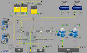 marine engine room training simulator l3 driver training solutions mimic diagram of a generator lube oil purification system